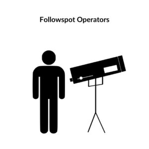 Followspot